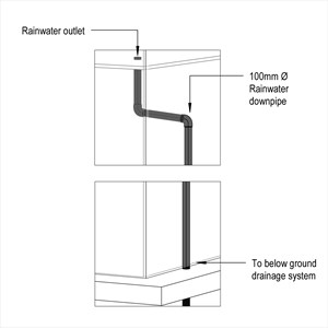 LOD 3 Model representation of External gravity rainwater drainage systems.