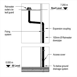 LOD 5 Elevation representation of External gravity rainwater drainage systems.