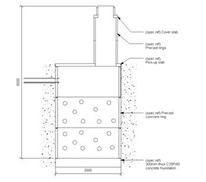 LOD 3 2D Section representation of Below-ground drainage concrete soakaway systems.