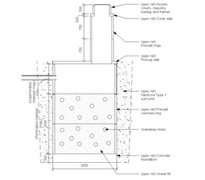 LOD 5 2D Section representation of Below-ground drainage concrete soakaway systems.
