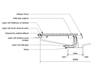 LOD 4 2D Section representation of Wastewater scum removal systems.