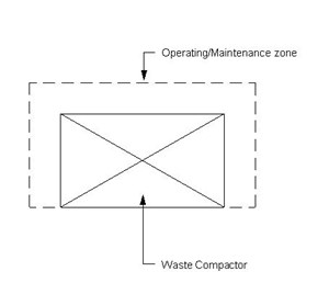 LOD 2 Elevation representation of Waste compactor systems.