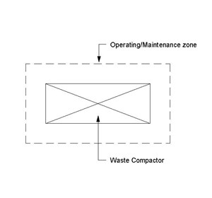 LOD 2 Plan representation of Waste compactor systems.