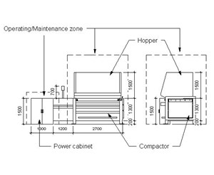 LOD 5 Elevation representation of Waste compactor systems.