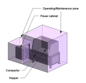 LOD 5 Model representation of Waste compactor systems.
