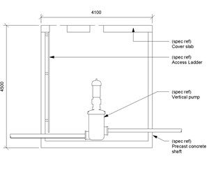 LOD 3 2D Section representation of Buried pressure pipeline systems.