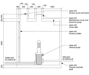 LOD 4 2D Section representation of Buried pressure pipeline systems.