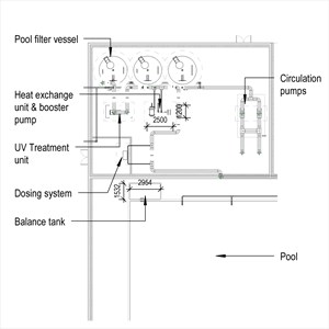 LOD 4 Plan representation of Swimming pool water treatment systems.