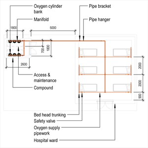 LOD 5 Plan representation of Medical oxygen supply systems.