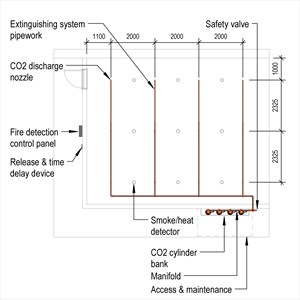 LOD 4 Plan representation of Carbon dioxide fire extinguishing systems.