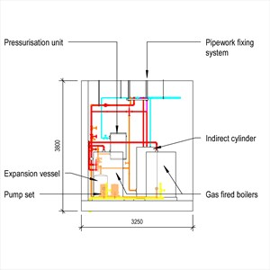 LOD 5 Elevation representation of Low-temperature hot water heating systems.