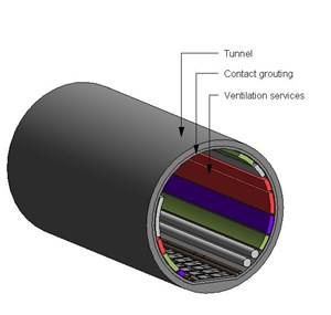 LOD 5 Model representation of Tunnel ventilation systems.