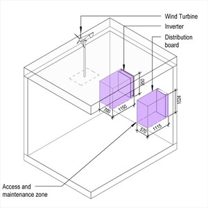 LOD 3 Model representation of Small-scale wind power generation systems.