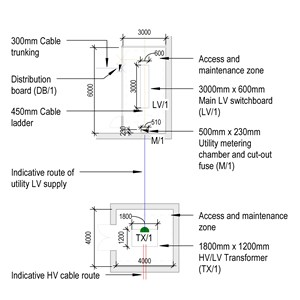 LOD 3 Plan representation of Low-voltage distribution systems.
