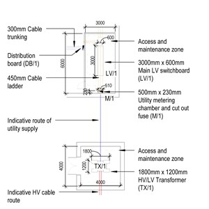 LOD 4 Plan representation of Low-voltage distribution systems.