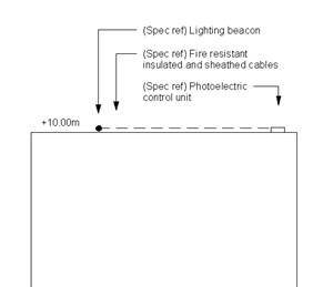 LOD 4 Elevation representation of Lighting beacon systems.