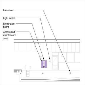 LOD 4 Elevation representation of Underwater lighting systems.
