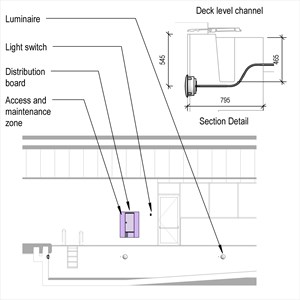 LOD 5 Elevation representation of Underwater lighting systems.