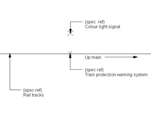 LOD 3 Plan representation of Rail signal systems.