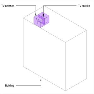 LOD 2 Model representation of Television distribution systems.