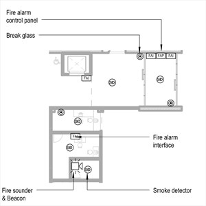 LOD 3 Plan representation of Fire detection and alarm systems.