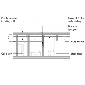 LOD 5 Elevation representation of Fire detection and alarm systems.