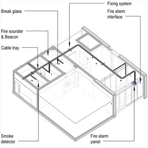 LOD 5 Model representation of Fire detection and alarm systems.