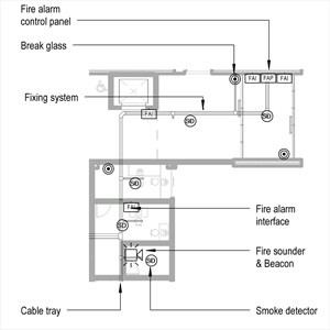 LOD 5 Plan representation of Fire detection and alarm systems.