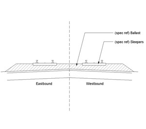 LOD 2 2D Section representation of Ballasted rail track systems.