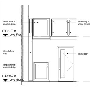 LOD 3 Elevation representation of Vertical platform lift systems.