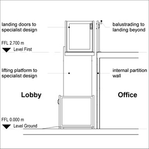 LOD 3 2D Section representation of Vertical platform lift systems.