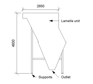 LOD 3 Elevation representation of Packaged lamella units.