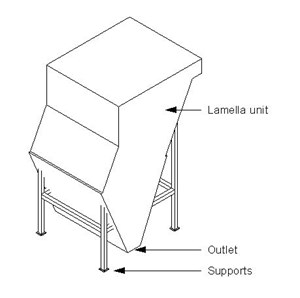 LOD 3 Model representation of Packaged lamella units.