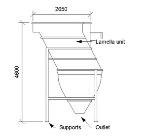 LOD 4 Elevation representation of Packaged lamella units.