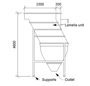 LOD 5 Elevation representation of Packaged lamella units.