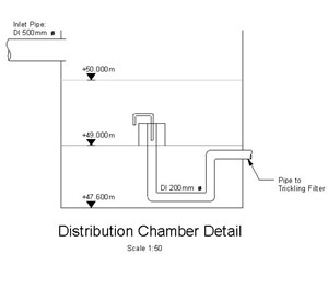 LOD 5 2D Detail representation of Rotary reaction trickling filter distributor arms and syphons.