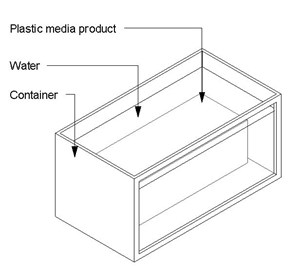 LOD 3 Model representation of Plastics structured cross-flow mediums.