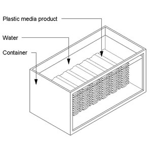 LOD 4 Model representation of Plastics structured cross-flow media.