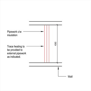 LOD 3 Plan representation of Electrical resistance surface trace heating.