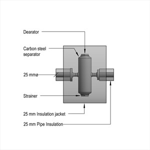 LOD 4 Elevation representation of Carbon steel steam separators.