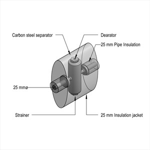 LOD 5 Model representation of Carbon steel steam separators.