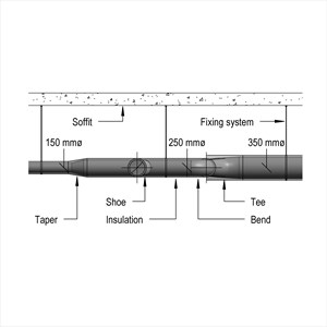 LOD 5 Elevation representation of Circular sheet metal ductwork and fittings.