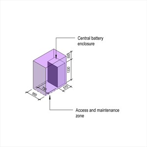 LOD 3 Model representation of Central battery enclosures.