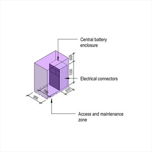 LOD 4 Model representation of Central battery enclosures.