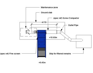 LOD 3 Plan representation of Electromagnetic flowmeters.