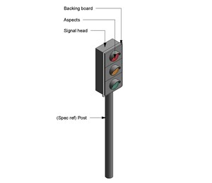 LOD 5 Model representation of Vehicular traffic signals.