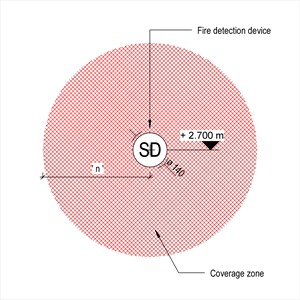 LOD 3 Plan representation of Point smoke detectors.