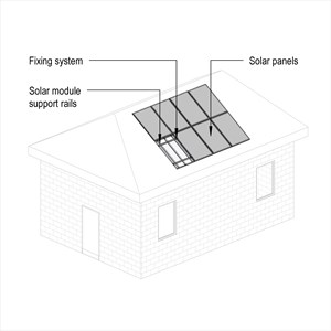 LOD 3 Model representation of Solar module support rails.