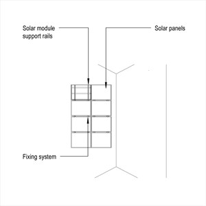 LOD 3 Plan representation of Solar module support rails.